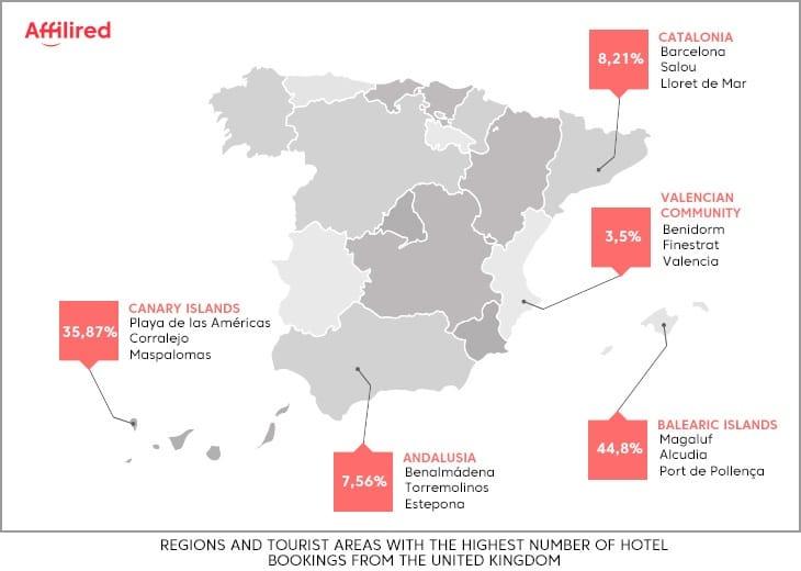 Brexit effects in Spain