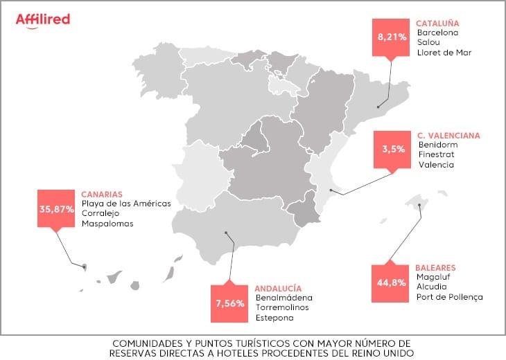 Efectos del Brexit en España